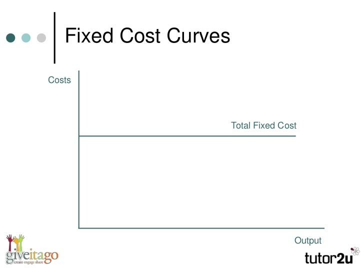 fixed costs Fixed costs don't change with sales volume variable costs do learn how fixed and variable costs affect your company's net profit in different ways.