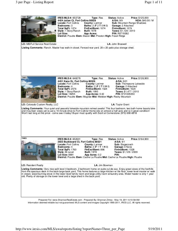 Short Sale Listings in Fort Collins, CO