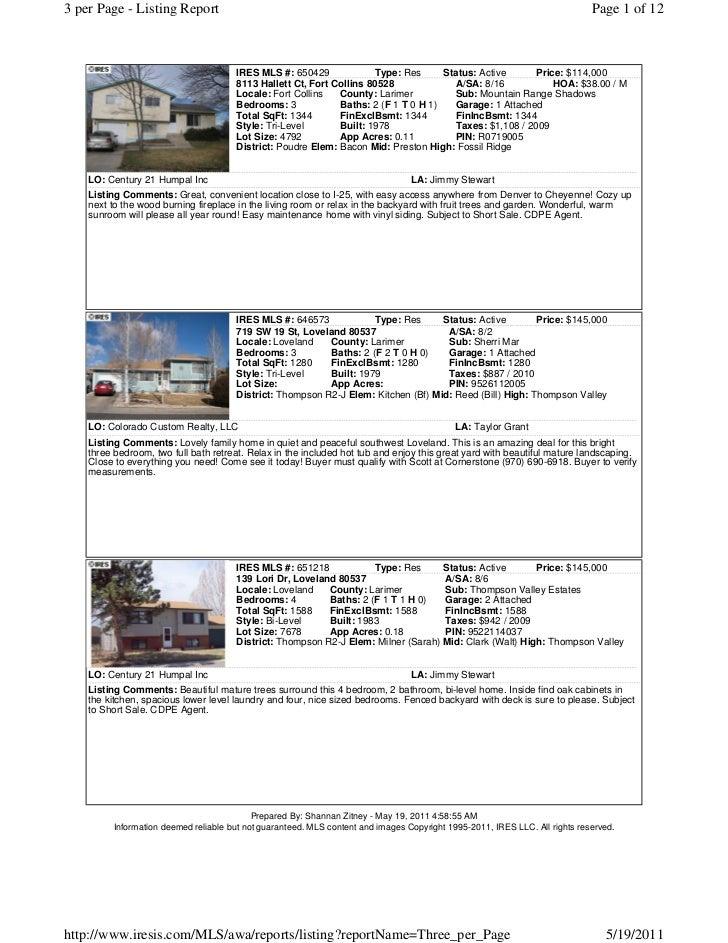 Short Sale Listings in Loveland, CO 05/19/2011