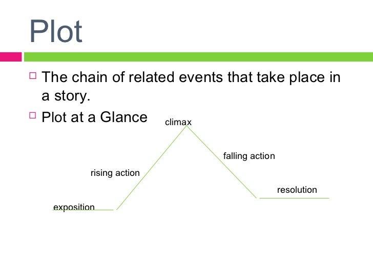 Short Story analysis? Short story suggestions?