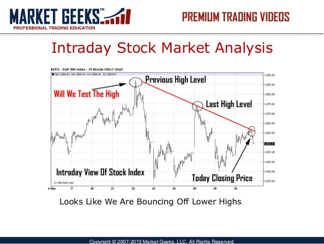 Short term binary options trading strategies