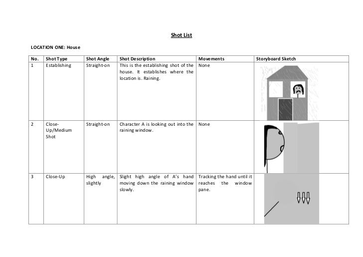 Shot list/Storyboard for Music Video
