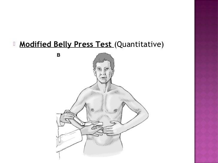 тест на плечевой сустав