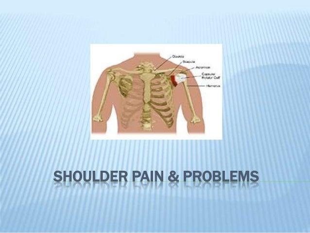 SHOULDER PAIN & PROBLEMS