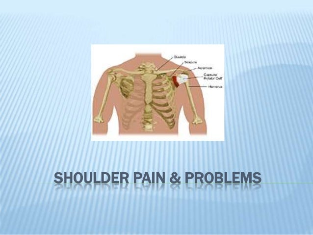 Shoulder pain & problems