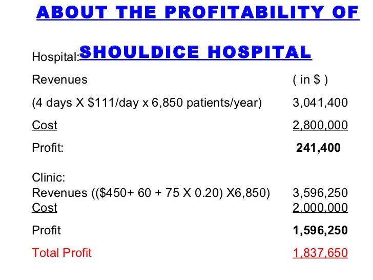 Shouldice Hospital - Essay - 2373 Words - StudyMode com