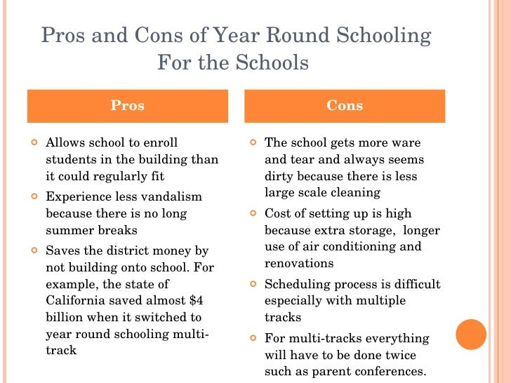 year round school persuasive essay Schools without summer break: an in-depth look at year-round schooling   district weighs pros and cons of school year round calendar.