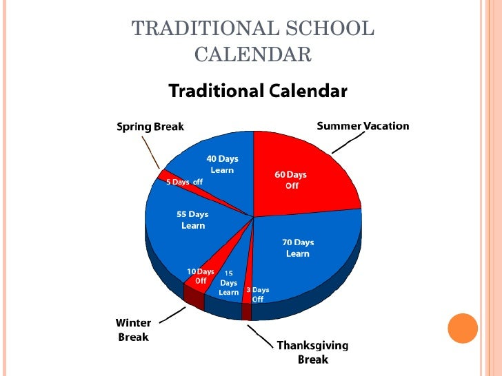 year round vs traditional schedule schooling Year-round school pros and cons  pros to year round education:  year-round school allows remediation to be addressed throughout the year - with a traditional.
