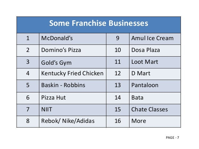 Franchise business plan pdf