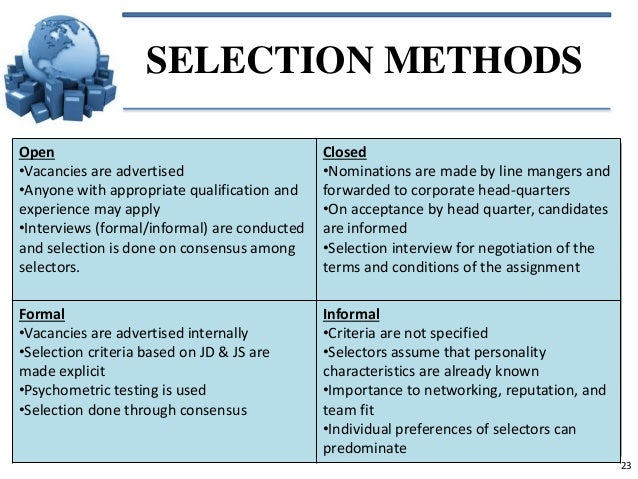 recruitment and selection methods in asda Effective recruitment strategies and practices:  effective recruitment and selection 9  • effectiveness of different recruitment methods and practices in.