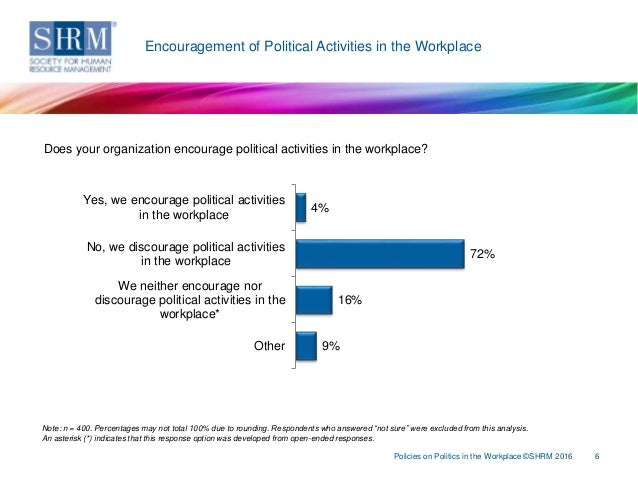 Workplace Politics and Termination?