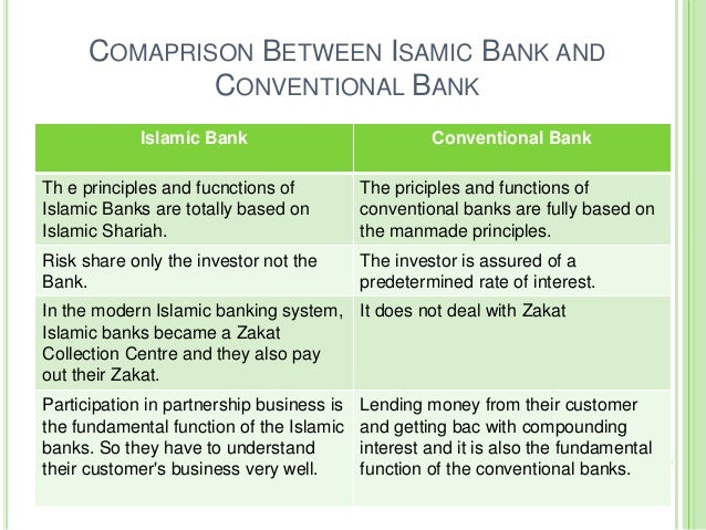 distinguish between islamic conventional banking An overview of islamic finance conventional banking with interest-free shari'ah jurisprudence does not distinguish between religious and other aspects of.