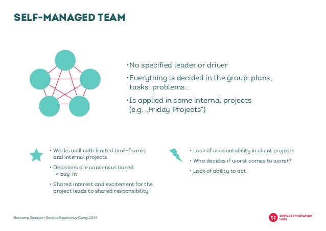 the importance of leadership in a self managed work team The new silver bullets of leadership: the importance of self- and management and leadership had involve employee empowerment and self-managing work teams.
