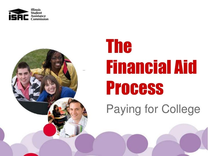 TheFinancial AidProcessPaying for College