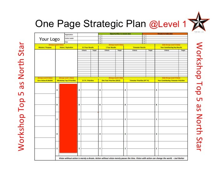 One Page Strategy One Page Strategic Plan Level