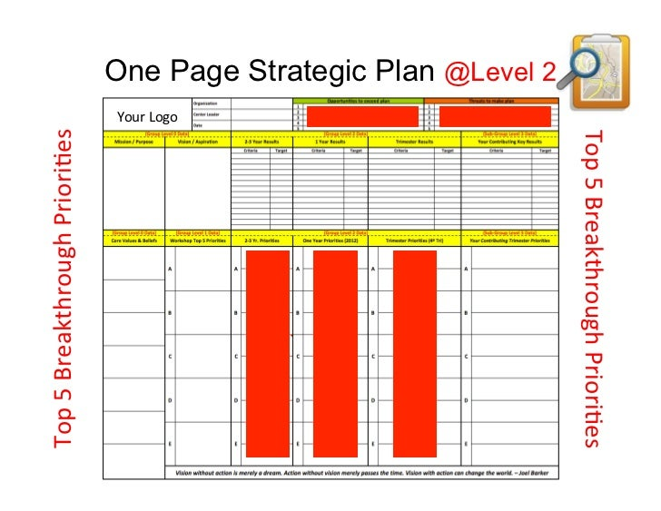 strategy in a day the one page strategic plan