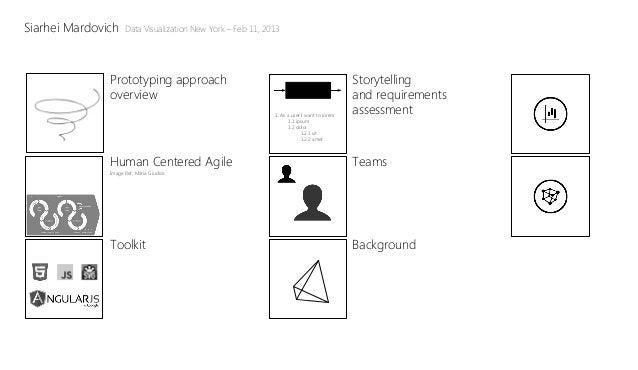Siarhei Mardovich    Data Visualization New York – Feb 11, 2013               Prototyping approach                        ...