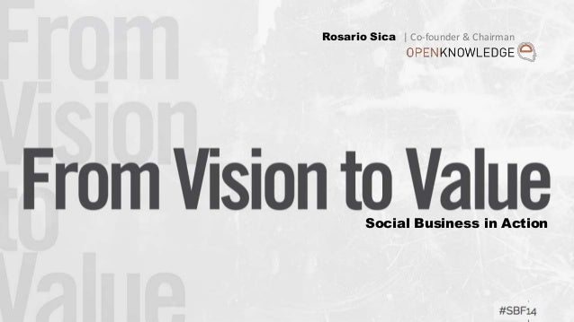 1 Social Business in Action Rosario Sica | Co-founder & Chairman