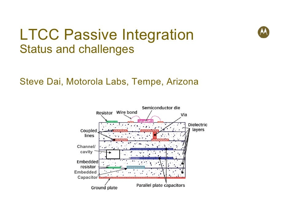 LTCC Passive Integration Status and challenges  Steve Dai, Motorola Labs, Tempe, Arizona                  Channel/        ...