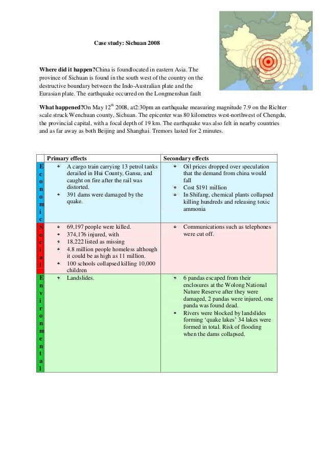 physics essay earthquakes Comprehensive essay on the prediction of earthquakes essay contents:  the physics and logic even though there has been tremendous progress in the field of.