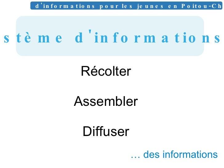 …  des informations Récolter Assembler Diffuser Système d'informations = Système d'informations pour les jeunes en Poitou-...
