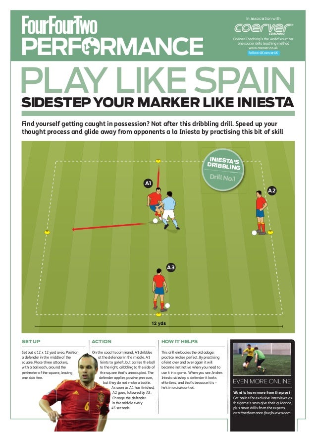 Sidestep your marker like iniesta (1)