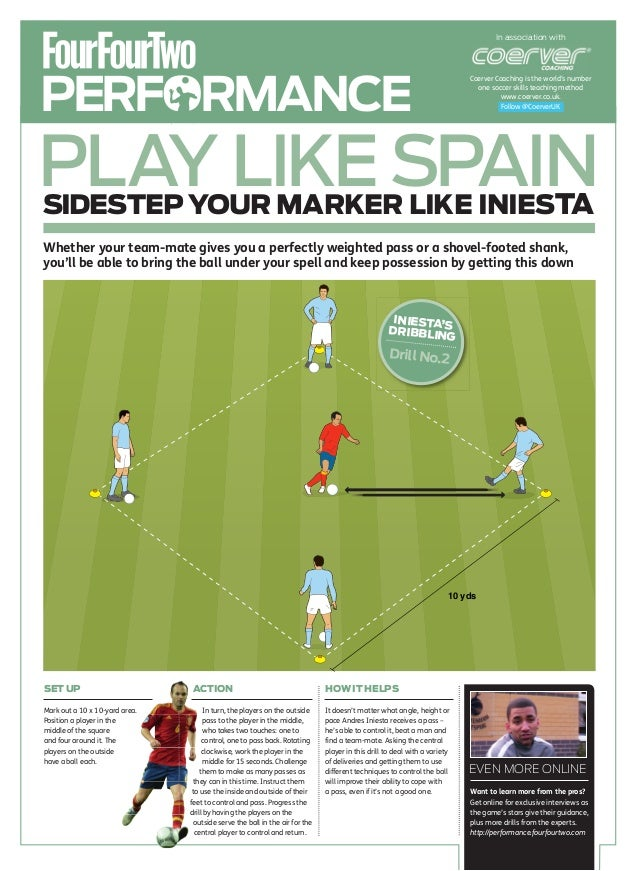 Sidestep your marker like iniesta (2)