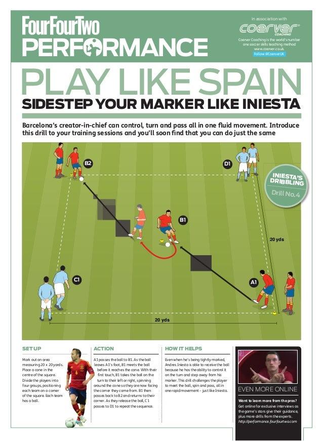 Sidestep your marker like iniesta (4)