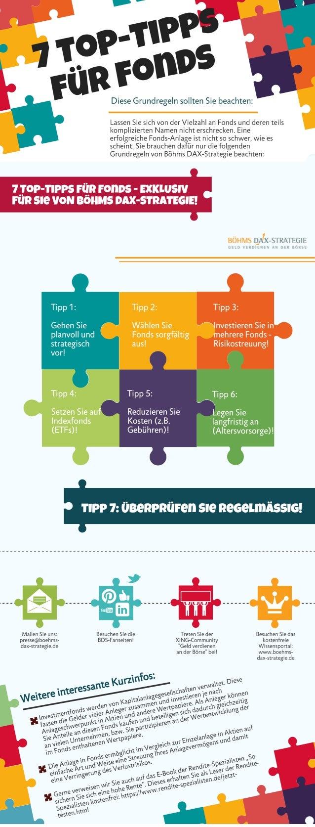7 Top-Tipps für Fonds von Böhms DAX-Strategie