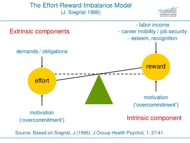 fouled up reward system Read this essay on on the folly of rewarding a while hoping for it's the reward system of reward systems that are fouled up in that the types.