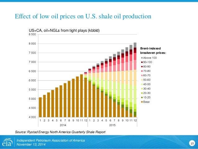 Цены на нефть упали до пятилетнего минимума - Цензор.НЕТ 3410