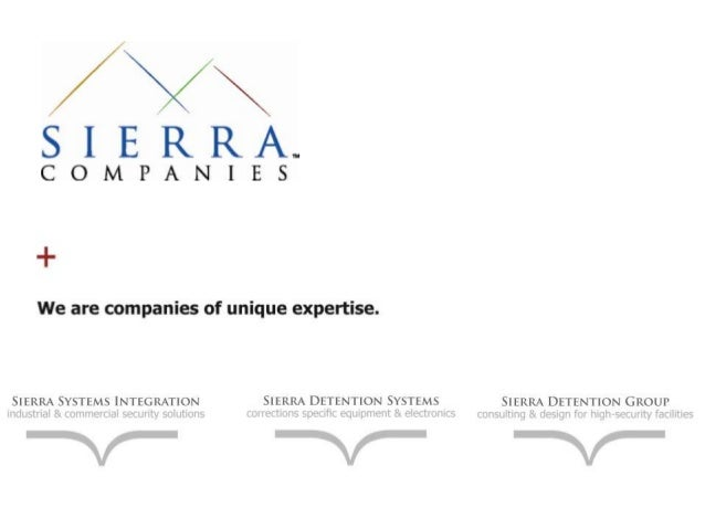 [ Company                                                                                [                   Products Secu...