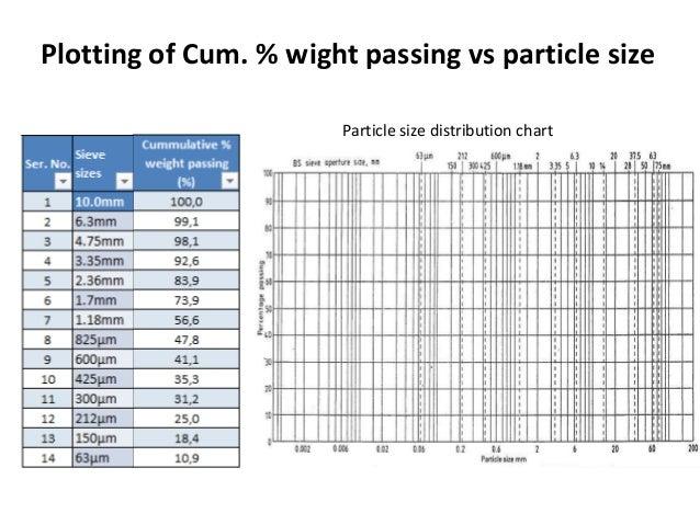 lab report conclusion sample