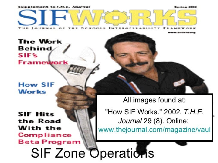 "SIF Zone Operations All images found at: ""How SIF Works."" 2002.  T.H.E. Journal  29 (8). Online:  www.thejournal..."