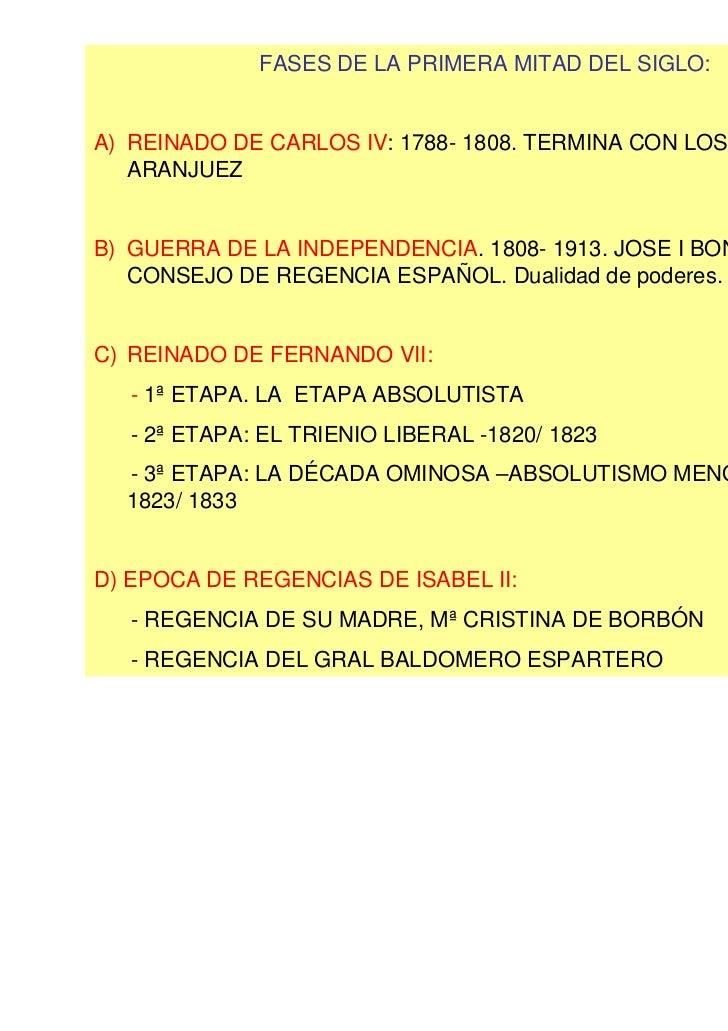Siglo xix. españa. presentación   copia