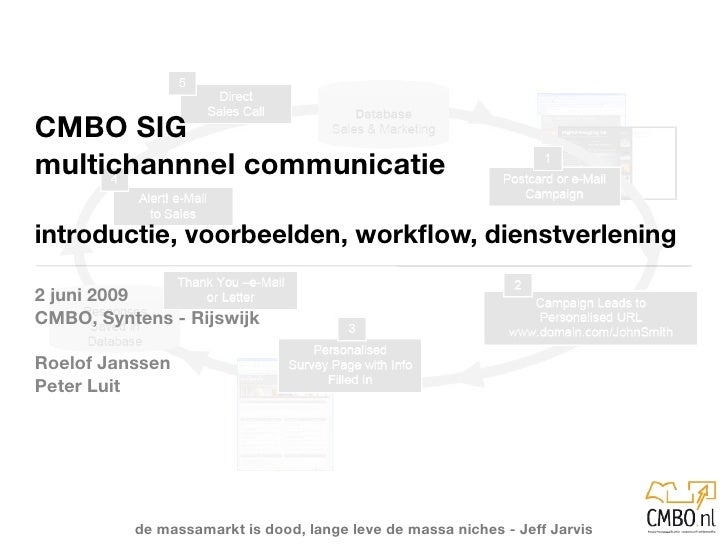 CMBO SIC - Multichannel Communicatie