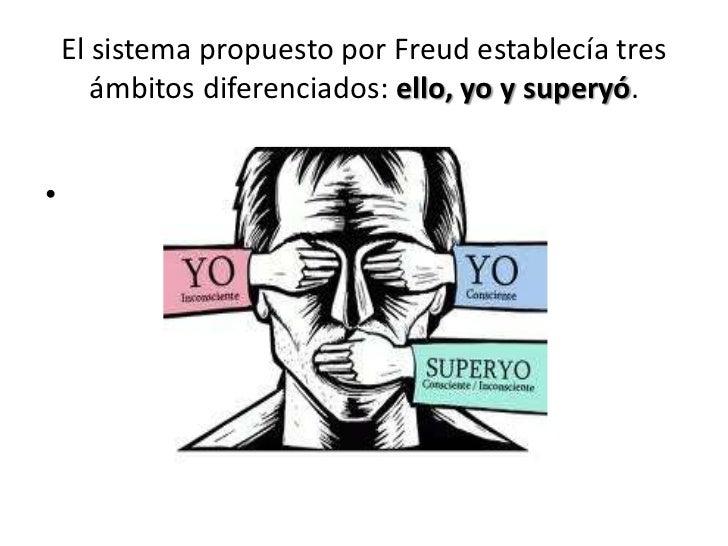 Sigmund freud for Colegio bolivar y freud