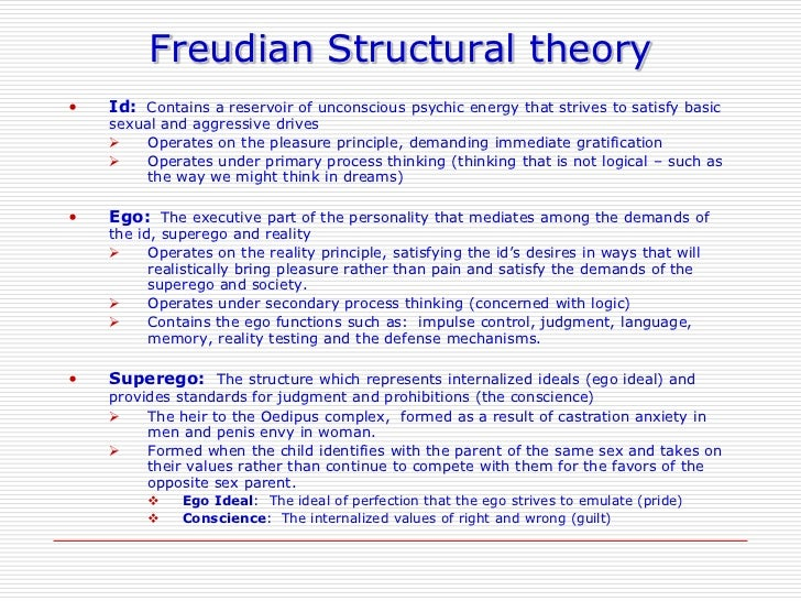 sigmund freud theory The psychodynamic theories of personality are mainly composed of famous theorists such as sigmund freud, erik erikson and alfred adler the object relations theory also belongs to this group of personality theories.