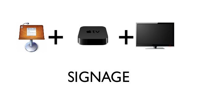 How to do Digital Signage with Apple TV