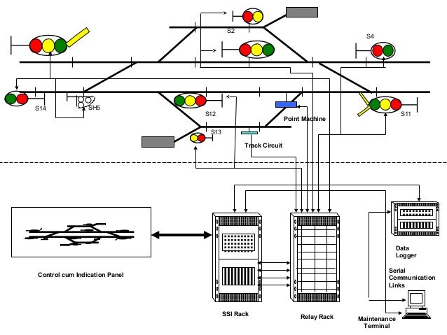 Universal Temperature Controller For 70 in addition Optocoupler likewise Introduction To Railway Signalling in addition Arduino Pid Temperature Controller as well Wiring Connection For Three Wire Solid. on solid state relay schematic diagram