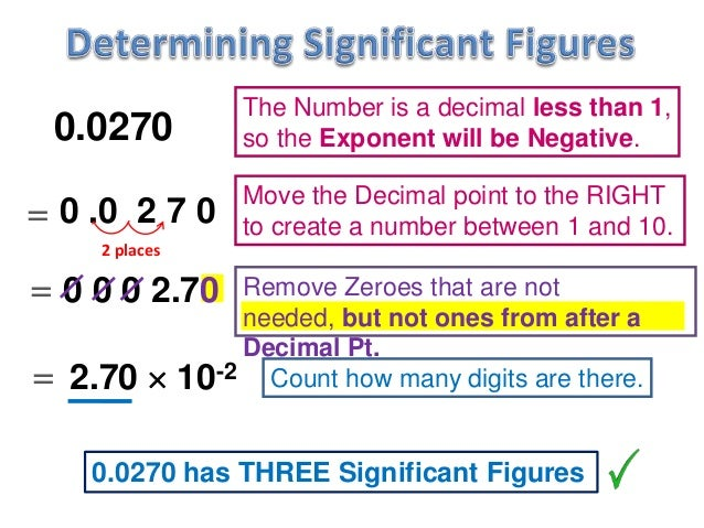 rounding significant figures worksheet