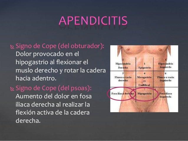 Las causas del dolor en la espalda a la derecha bajo la espátula de la causa
