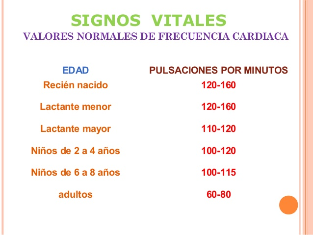 Frecuencia de pulso normal para adultos