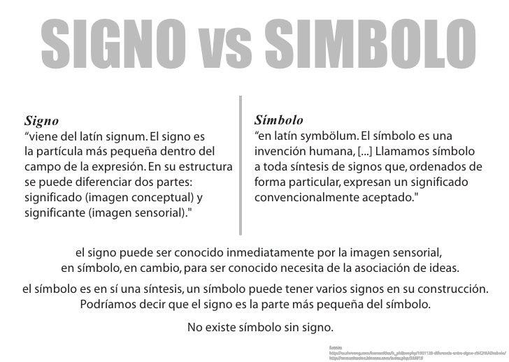 """SIGNO vs SIMBOLO Signo                                       Símbolo """"viene del latín signum. El signo es        """"en latín..."""