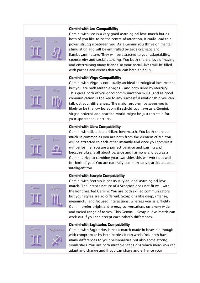 gemini horoscope love compatibility