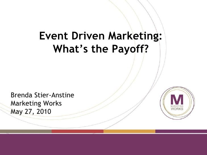 Event Driven Marketing: What's the Payoff? Brenda Stier-Anstine Marketing Works May 27, 2010