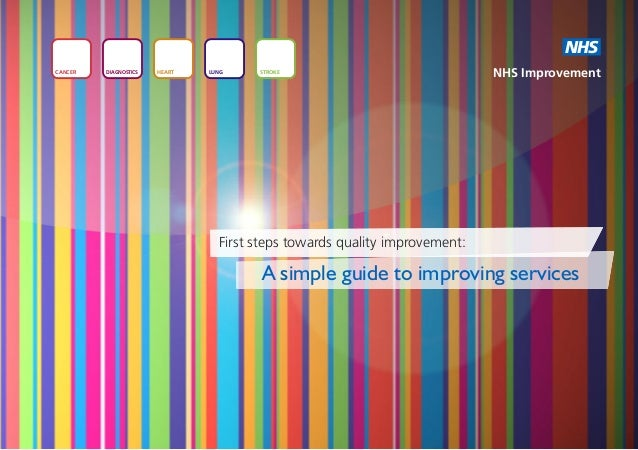 First steps towards quality improvement: a simple guide to improving services