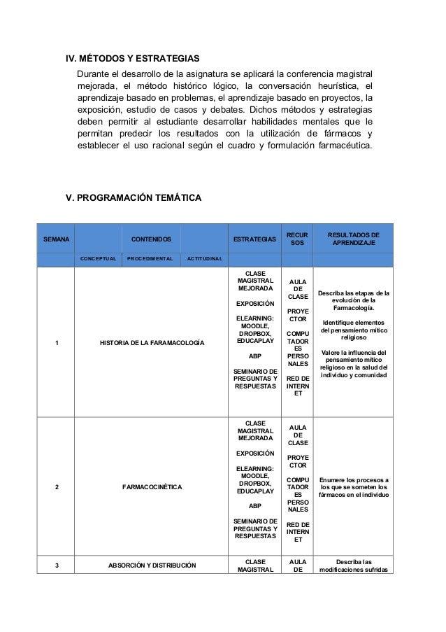 IV. MÉTODOS Y ESTRATEGIAS Durante el desarrollo de la asignatura se aplicará la conferencia magistral mejorada, el método ...