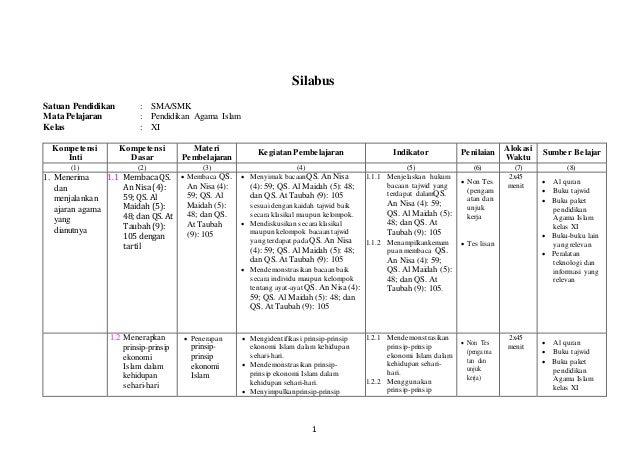 Rpp Dan Silabus Perangkat Pembelajaran Kurikulum 2013 Sd