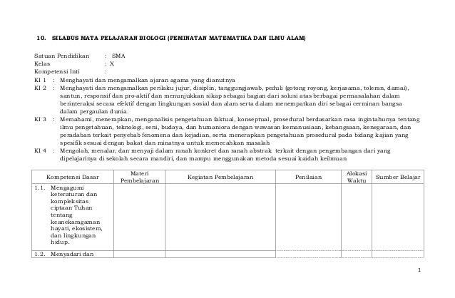 silabus biologi kelas x xi xii kurikulum 2013